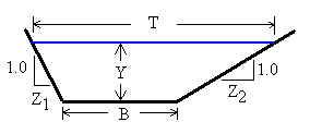 Cross section