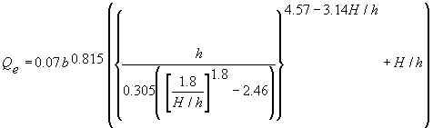 Qe equation