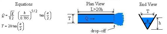 Discharge measurement equations and channels