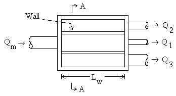 Inverted Siphon  Depressed Sewer  Design Calculations